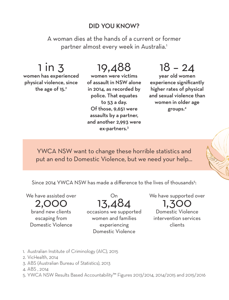 YWCA NSW Domestic Violence Infographic